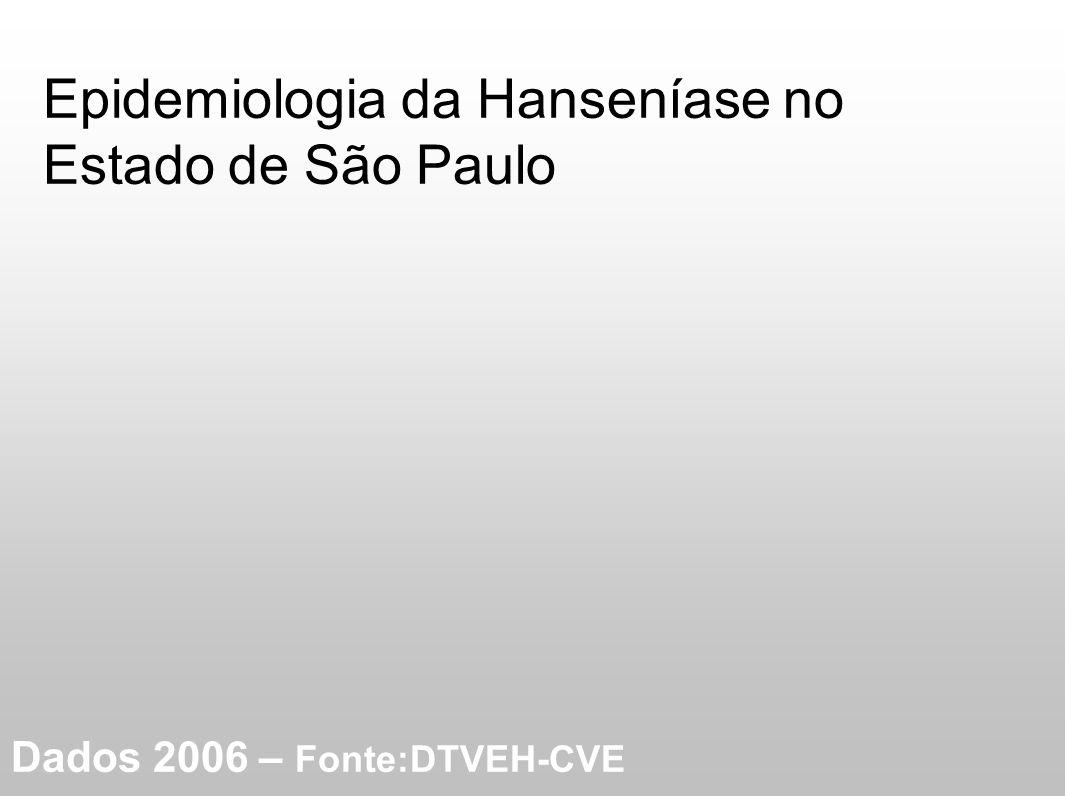 Epidemiologia da Hanseníase no Estado de São Paulo
