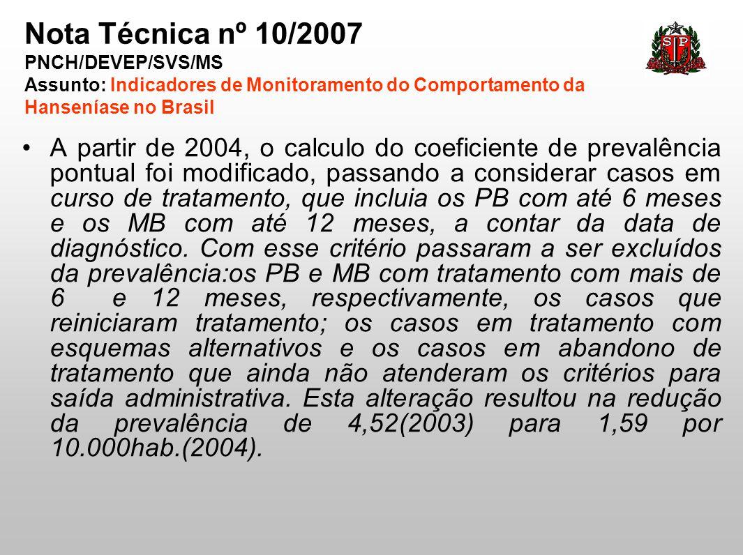 Nota Técnica nº 10/2007 PNCH/DEVEP/SVS/MS Assunto: Indicadores de Monitoramento do Comportamento da Hanseníase no Brasil