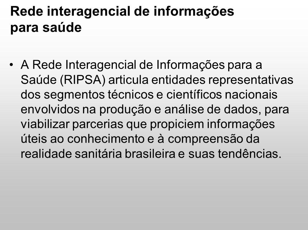 Rede interagencial de informações para saúde