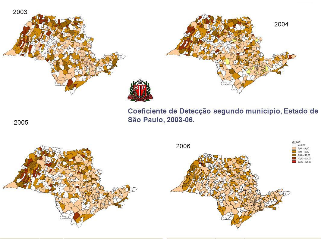Coeficiente de Detecção segundo município, Estado de