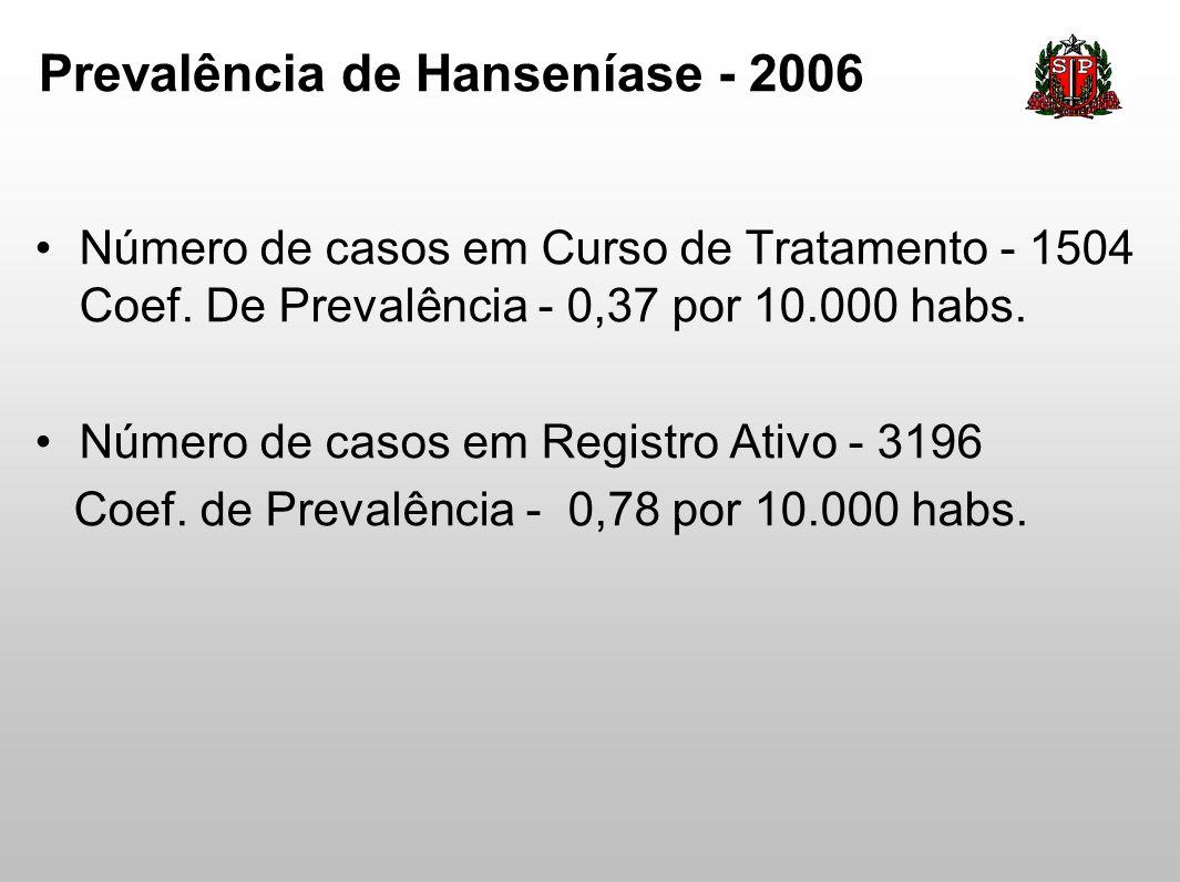 Prevalência de Hanseníase - 2006