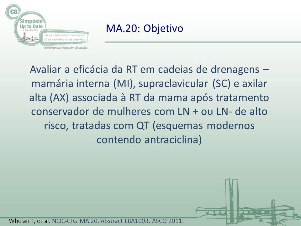 MA.20: Objetivo
