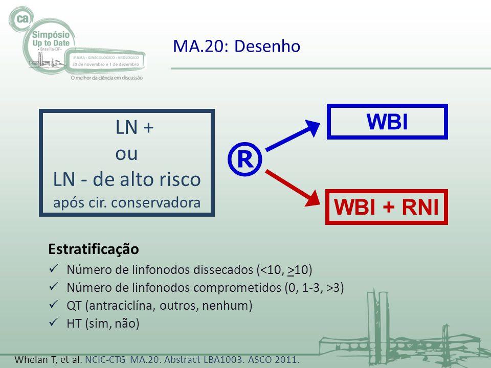 ® WBI LN + ou LN - de alto risco WBI + RNI MA.20: Desenho
