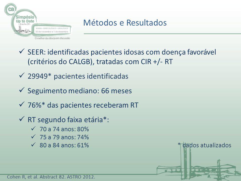 Métodos e Resultados SEER: identificadas pacientes idosas com doença favorável (critérios do CALGB), tratadas com CIR +/- RT.