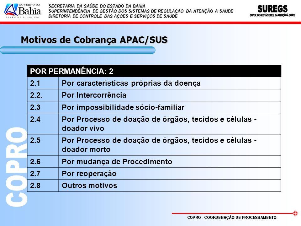 Motivos de Cobrança APAC/SUS