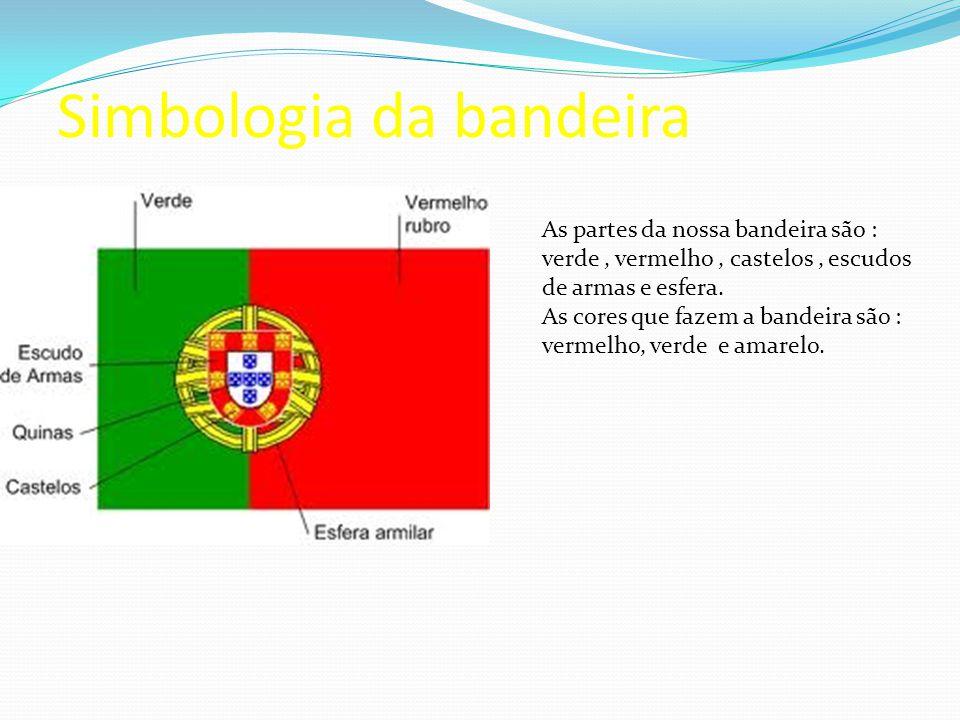 Simbologia da bandeira