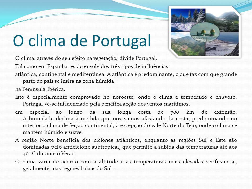O clima de Portugal