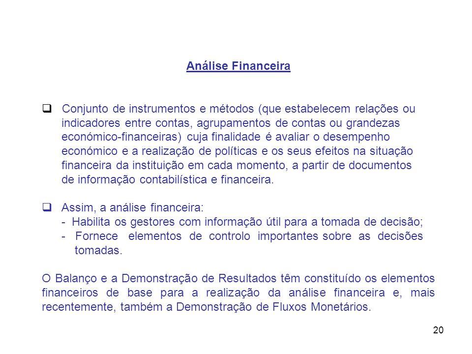 Análise Financeira Conjunto de instrumentos e métodos (que estabelecem relações ou. indicadores entre contas, agrupamentos de contas ou grandezas.