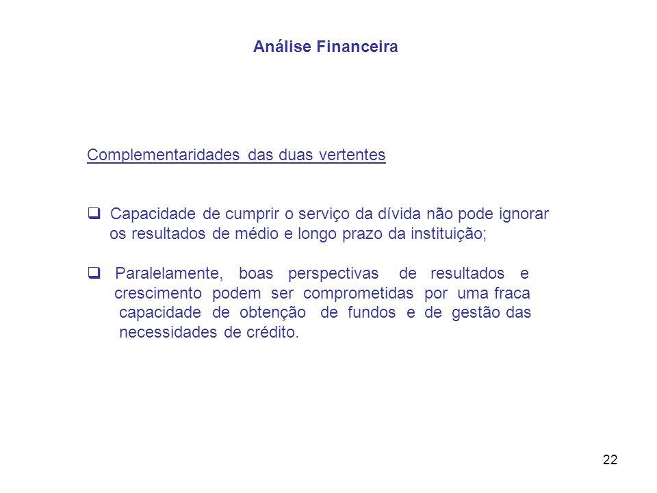 Análise Financeira Complementaridades das duas vertentes. Capacidade de cumprir o serviço da dívida não pode ignorar.