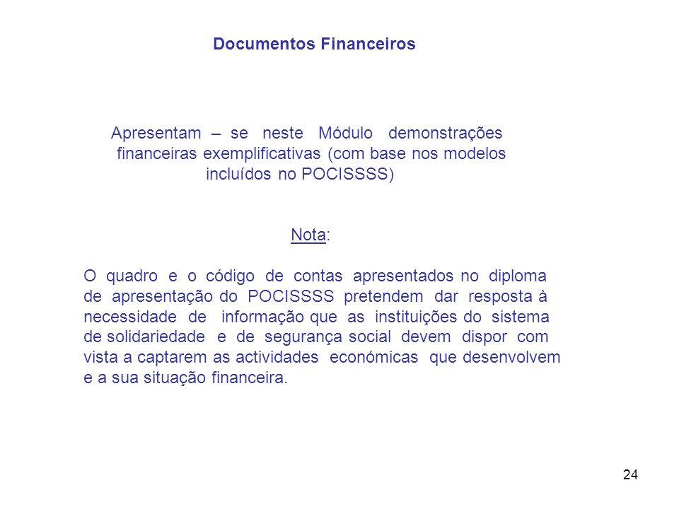 Documentos Financeiros