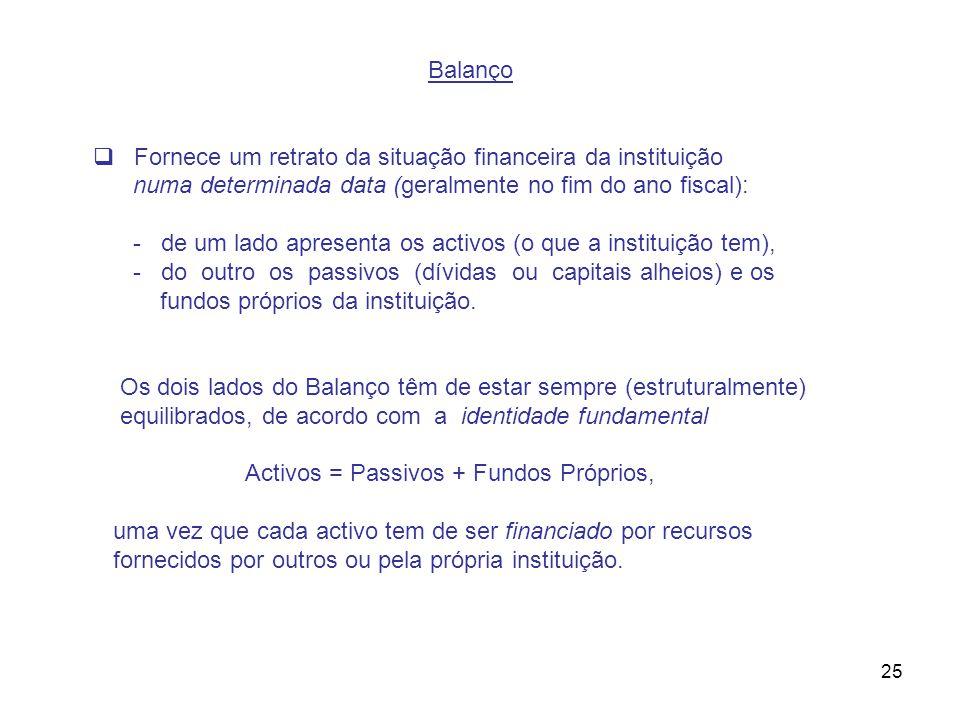 Balanço Fornece um retrato da situação financeira da instituição. numa determinada data (geralmente no fim do ano fiscal):