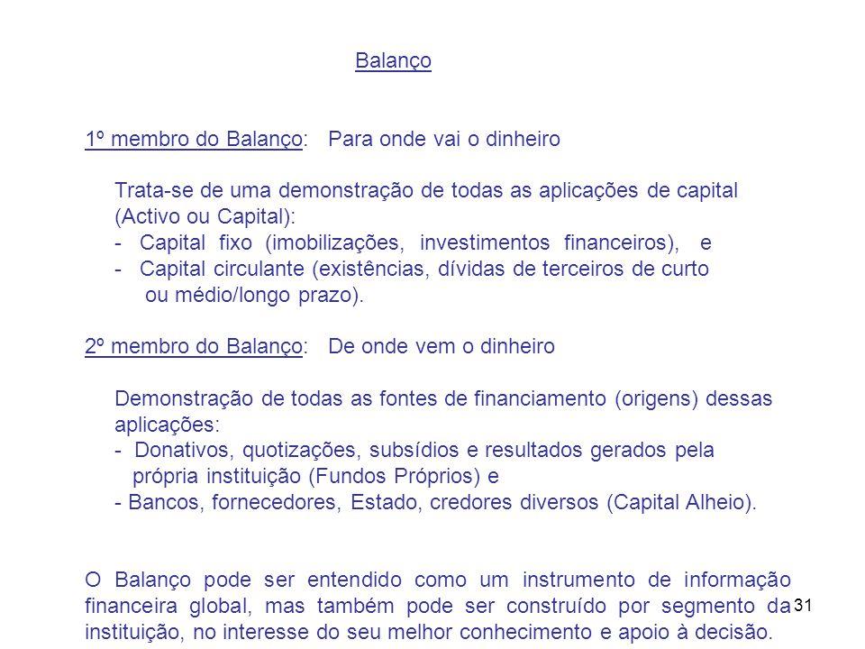 Balanço 1º membro do Balanço: Para onde vai o dinheiro. Trata-se de uma demonstração de todas as aplicações de capital.
