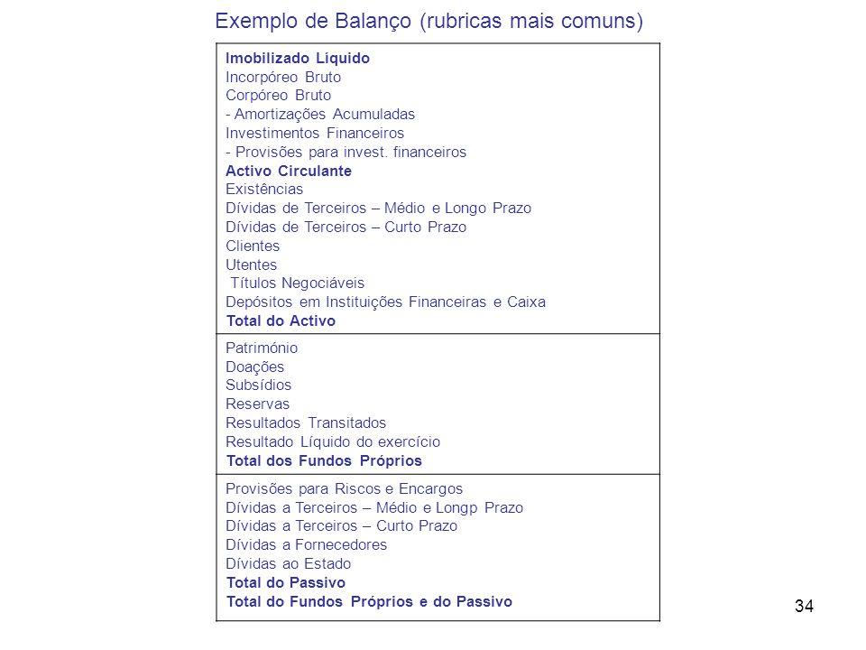 Exemplo de Balanço (rubricas mais comuns)