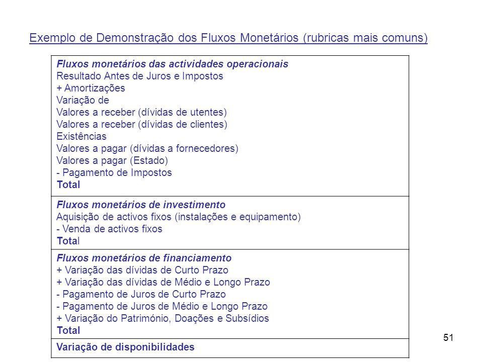 Exemplo de Demonstração dos Fluxos Monetários (rubricas mais comuns)