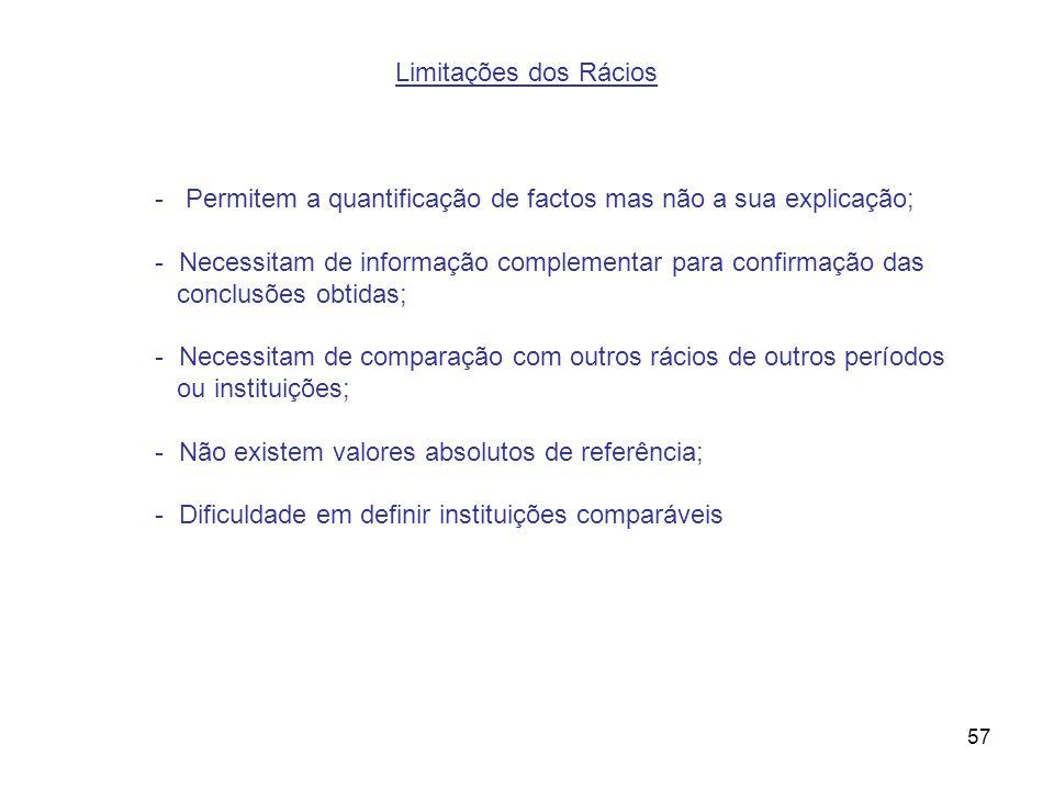 Limitações dos Rácios - Permitem a quantificação de factos mas não a sua explicação; - Necessitam de informação complementar para confirmação das.
