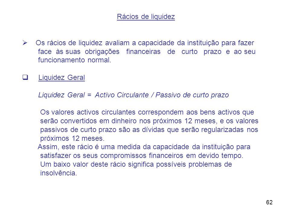 Rácios de liquidez Os rácios de liquidez avaliam a capacidade da instituição para fazer.