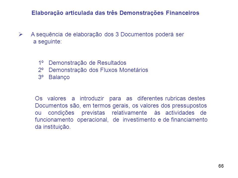 Elaboração articulada das três Demonstrações Financeiros
