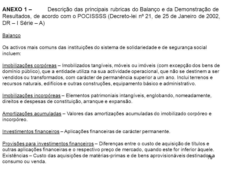ANEXO 1 – Descrição das principais rubricas do Balanço e da Demonstração de Resultados, de acordo com o POCISSSS (Decreto-lei nº 21, de 25 de Janeiro de 2002, DR – I Série – A)