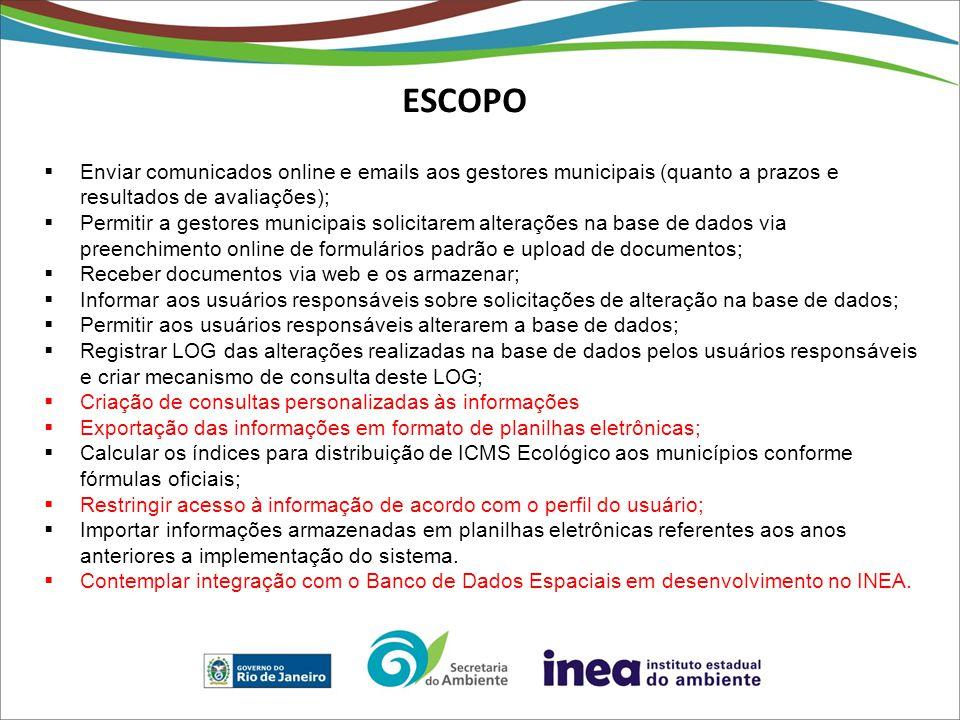 ESCOPO Enviar comunicados online e emails aos gestores municipais (quanto a prazos e resultados de avaliações);