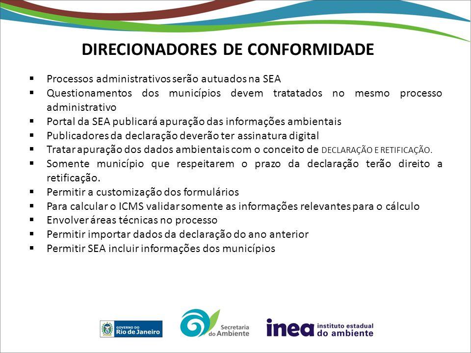 DIRECIONADORES DE CONFORMIDADE