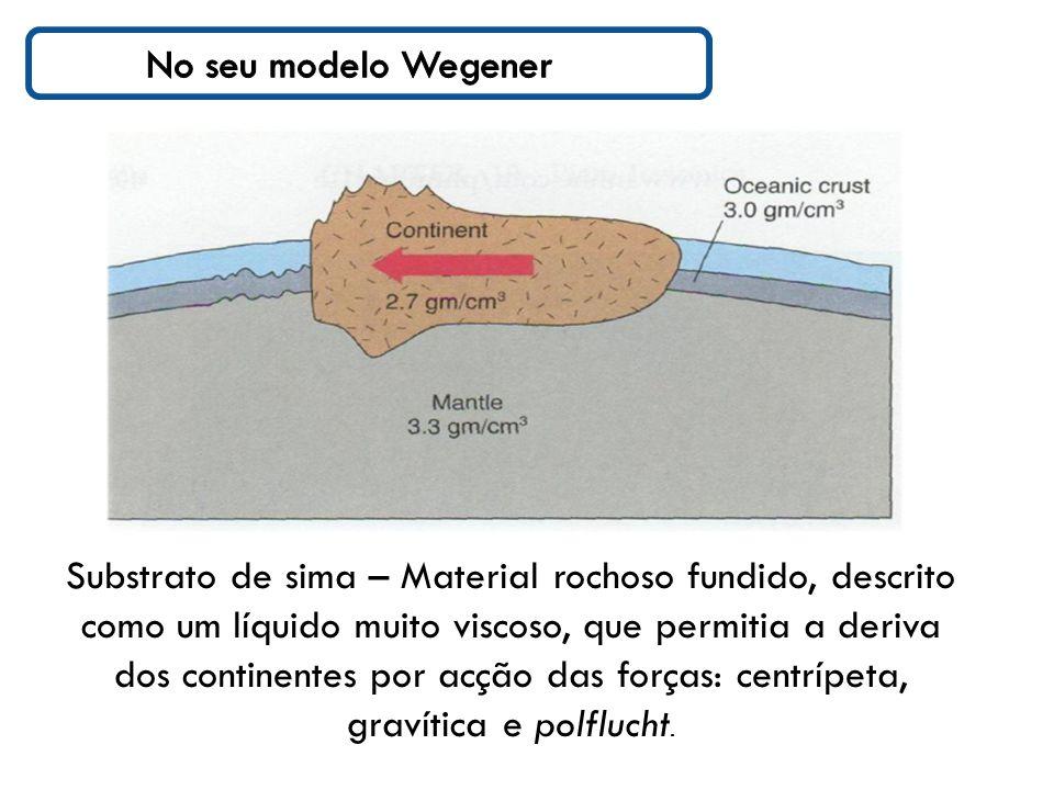 No seu modelo Wegener…