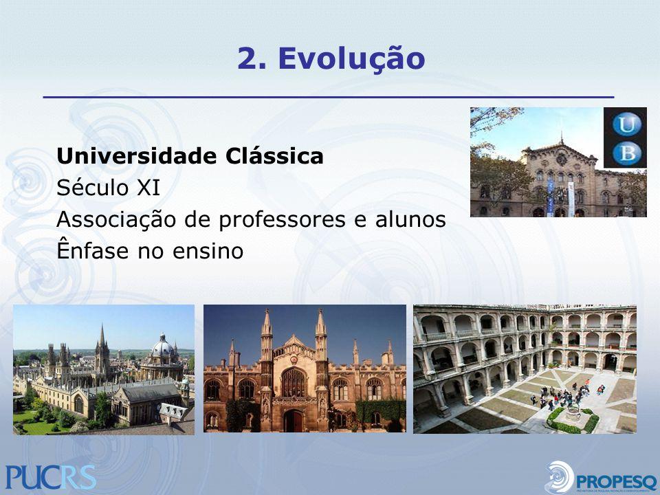 2. Evolução Universidade Clássica Século XI