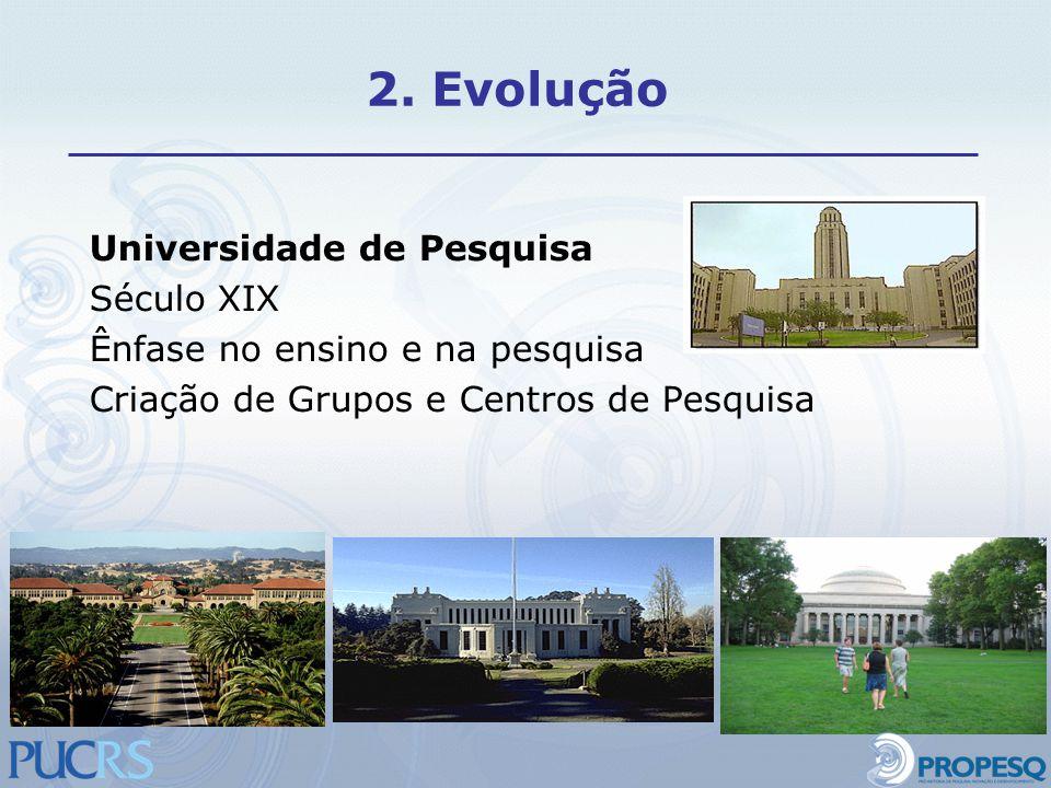2. Evolução Universidade de Pesquisa Século XIX