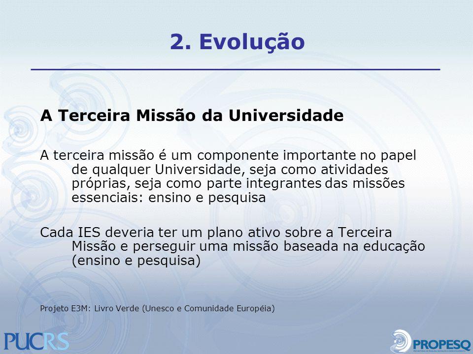 2. Evolução A Terceira Missão da Universidade