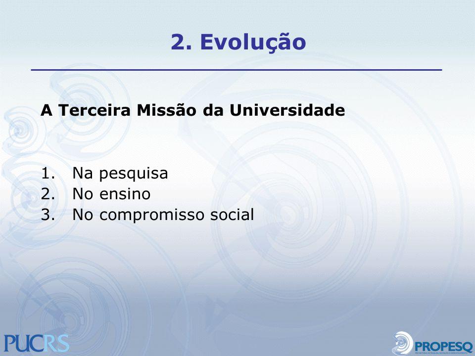 2. Evolução A Terceira Missão da Universidade Na pesquisa No ensino