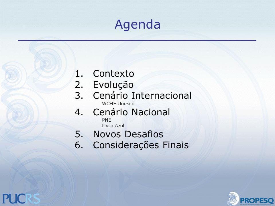 Agenda Contexto Evolução Cenário Internacional Cenário Nacional