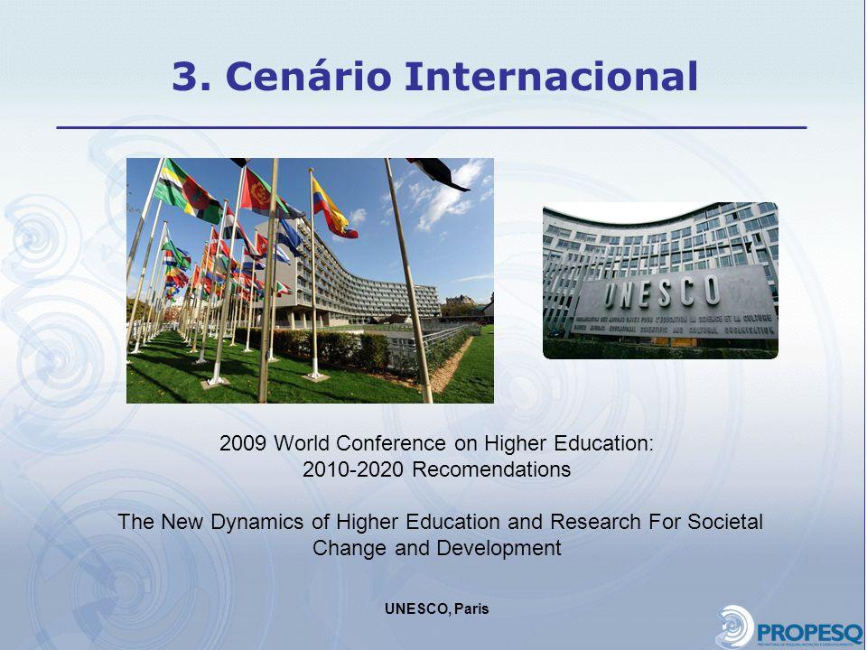 3. Cenário Internacional