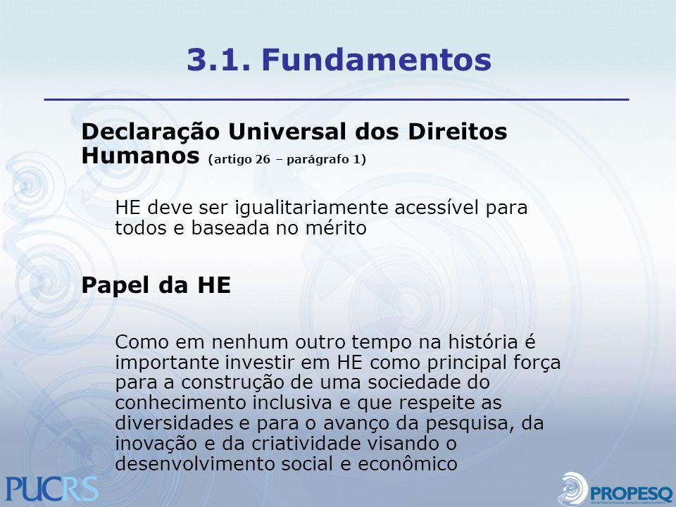 3.1. Fundamentos Declaração Universal dos Direitos Humanos (artigo 26 – parágrafo 1)