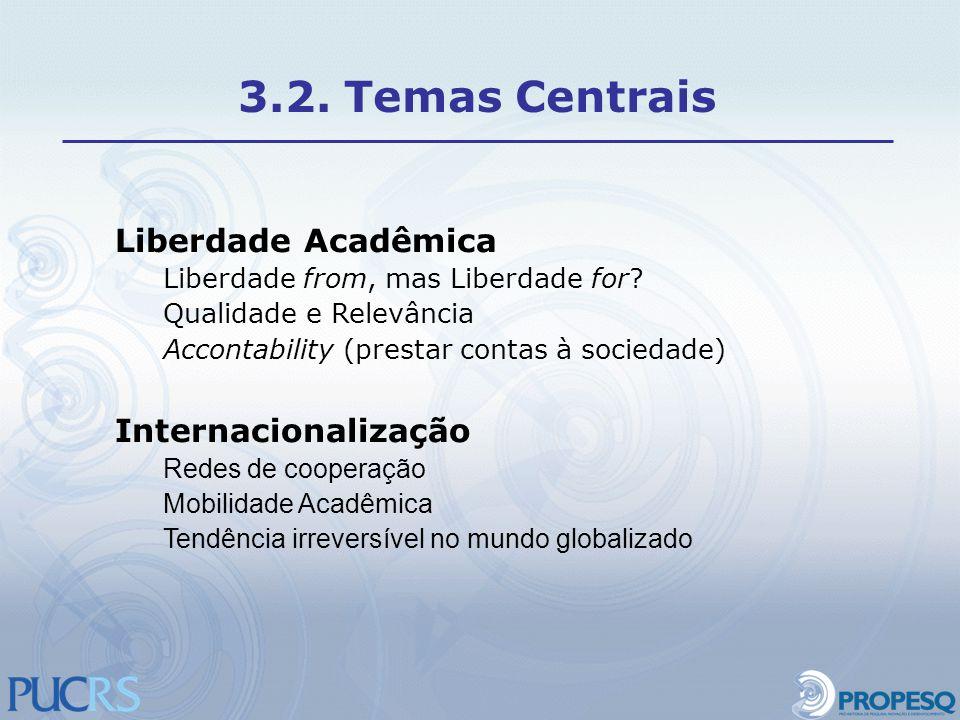 3.2. Temas Centrais Liberdade Acadêmica Internacionalização