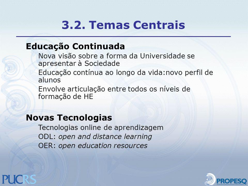 3.2. Temas Centrais Educação Continuada Novas Tecnologias
