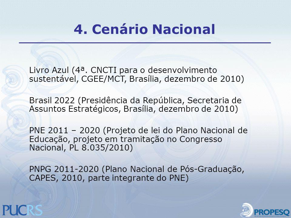 4. Cenário Nacional Livro Azul (4ª. CNCTI para o desenvolvimento sustentável, CGEE/MCT, Brasília, dezembro de 2010)