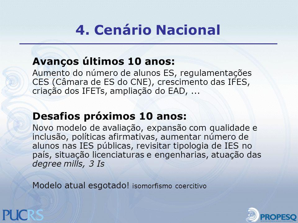 4. Cenário Nacional Avanços últimos 10 anos: