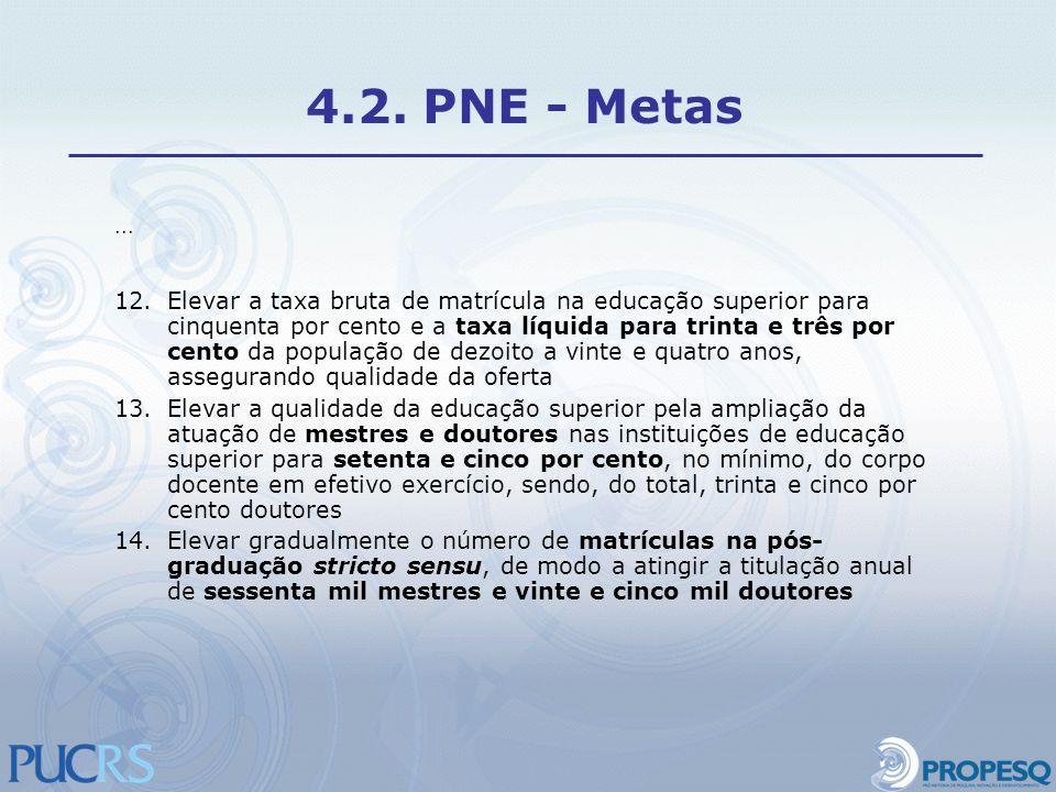 4.2. PNE - Metas ...