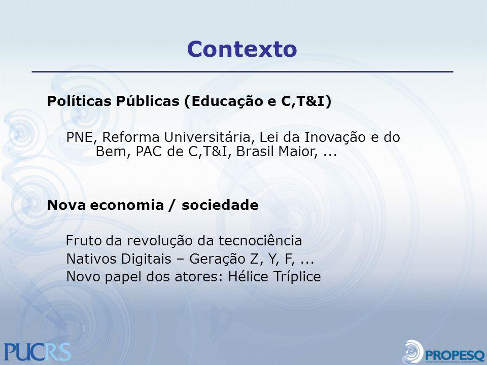 Contexto Políticas Públicas (Educação e C,T&I)