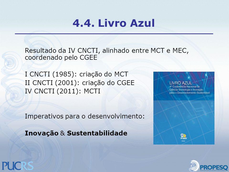 4.4. Livro Azul Resultado da IV CNCTI, alinhado entre MCT e MEC, coordenado pelo CGEE. I CNCTI (1985): criação do MCT.