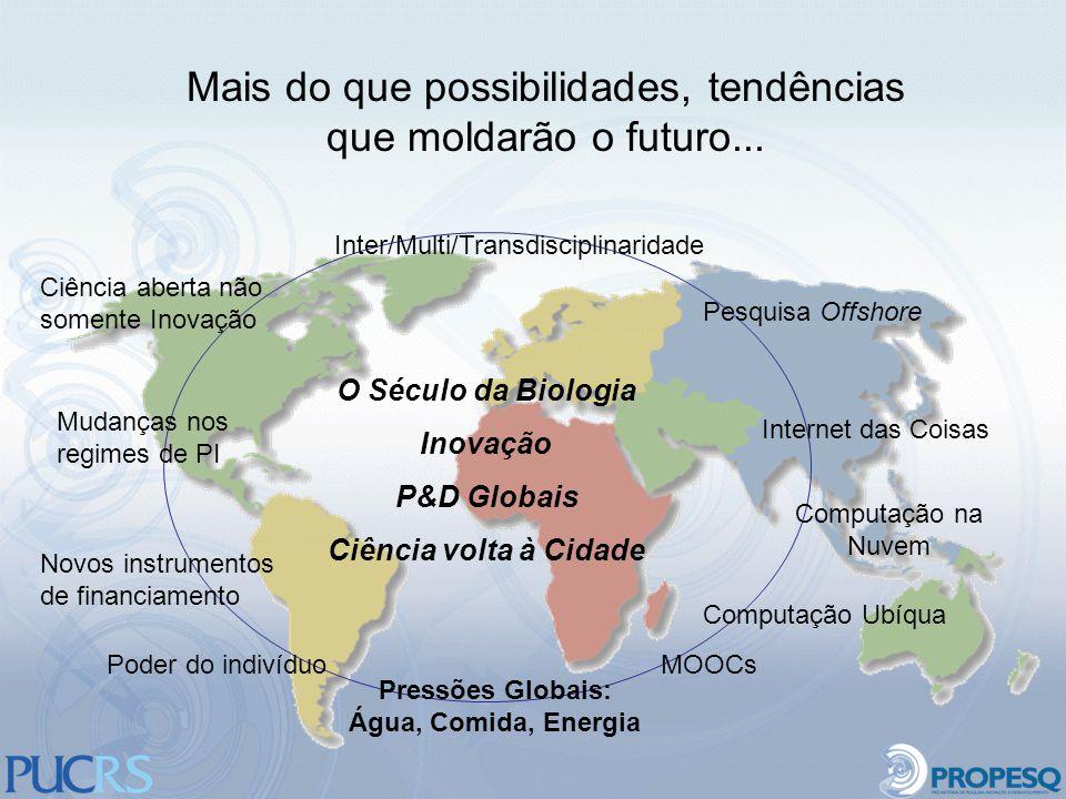 Mais do que possibilidades, tendências que moldarão o futuro...