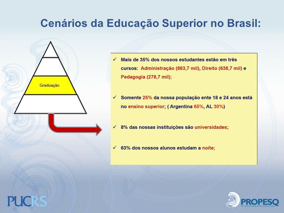 Cenários da Educação Superior no Brasil: