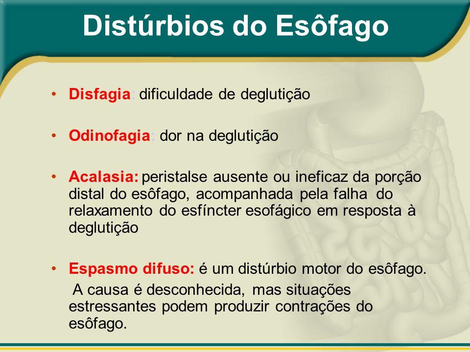 Distúrbios do Esôfago Disfagia: dificuldade de deglutição