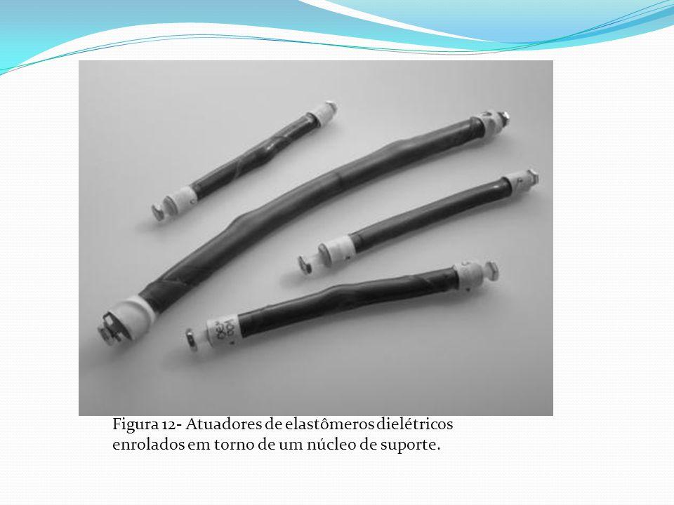 Figura 12- Atuadores de elastômeros dielétricos enrolados em torno de um núcleo de suporte.
