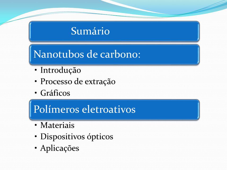 Sumário Nanotubos de carbono: Introdução. Processo de extração. Gráficos. Polímeros eletroativos.