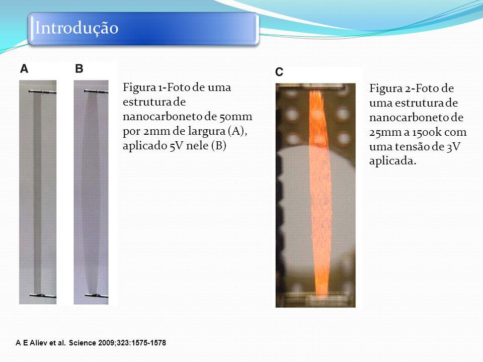 Introdução Figura 1-Foto de uma estrutura de nanocarboneto de 50mm por 2mm de largura (A), aplicado 5V nele (B)