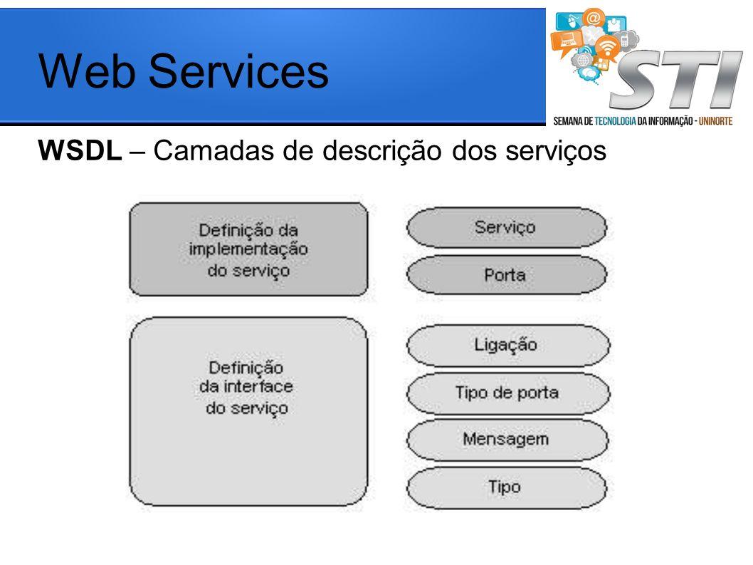 Web Services WSDL – Camadas de descrição dos serviços