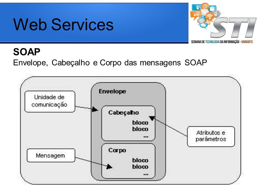 Web Services SOAP Envelope, Cabeçalho e Corpo das mensagens SOAP
