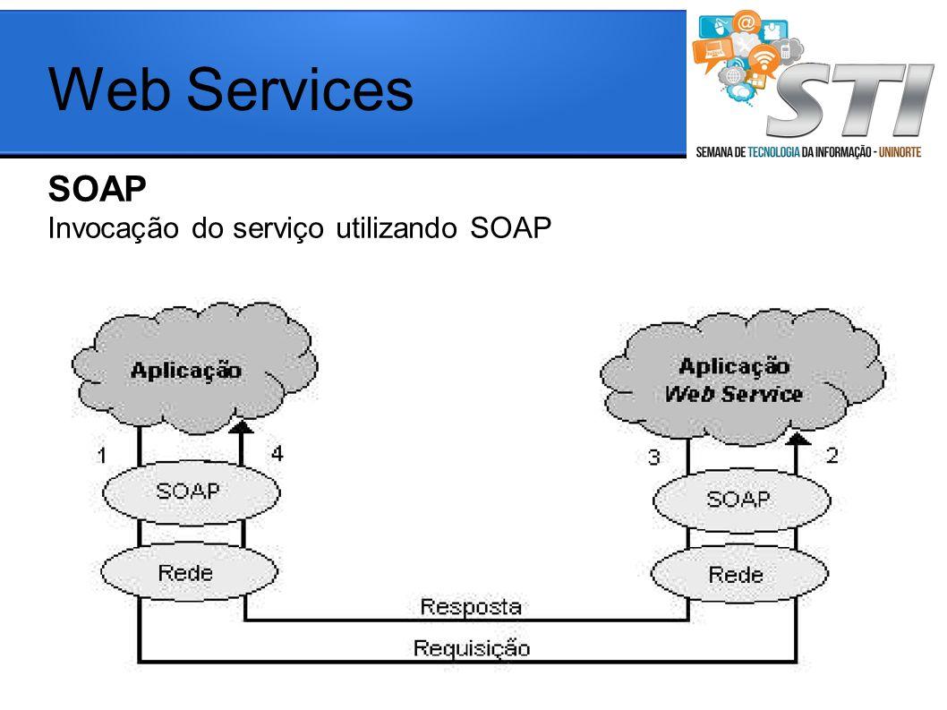 Web Services SOAP Invocação do serviço utilizando SOAP