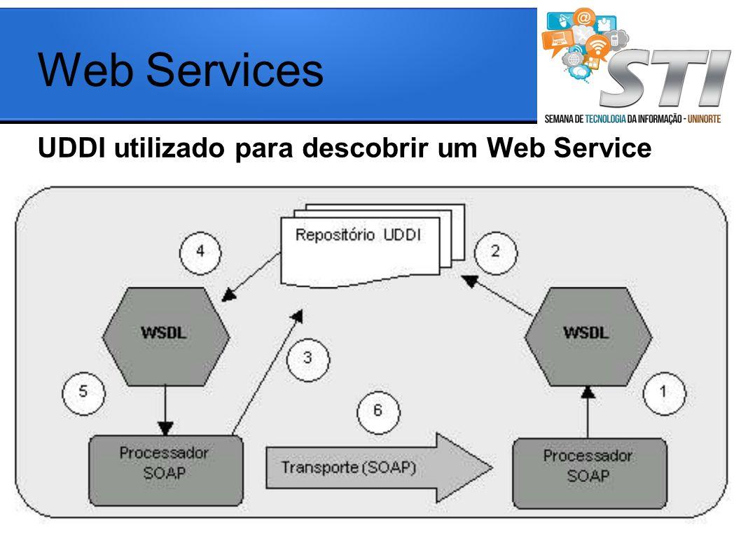 Web Services UDDI utilizado para descobrir um Web Service