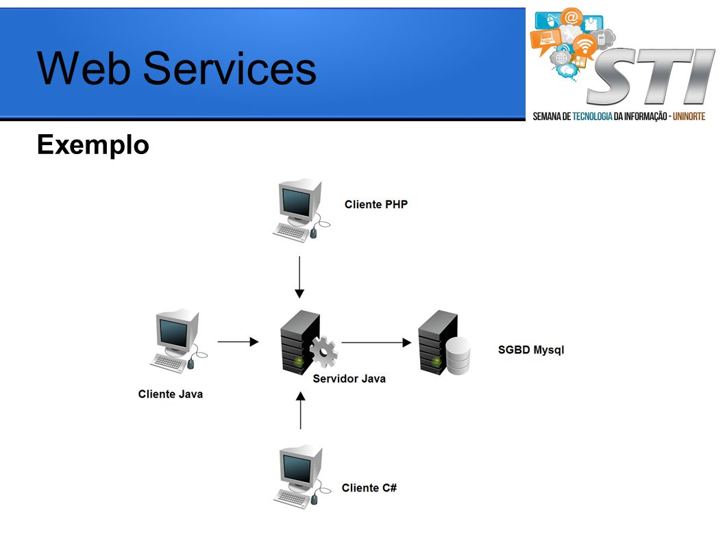 Web Services Exemplo